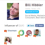 Klout: What's Your Score?