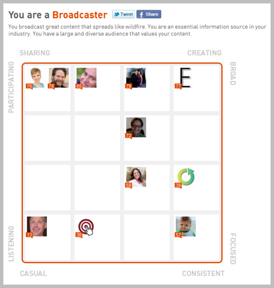 klout example